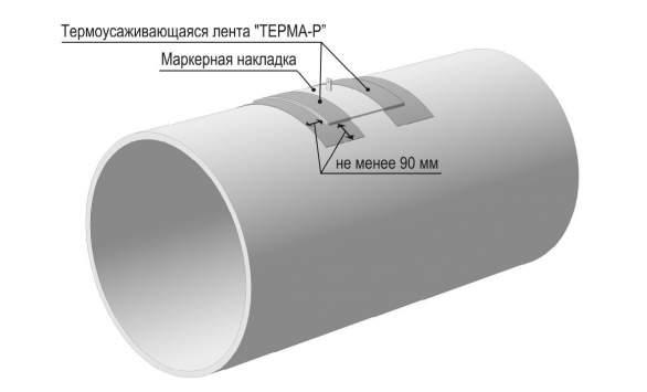 Схема монтажа   маркерной накладки на трубопровод