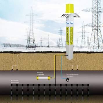 Схема установки ПКМ-ТСТ-УЗТ